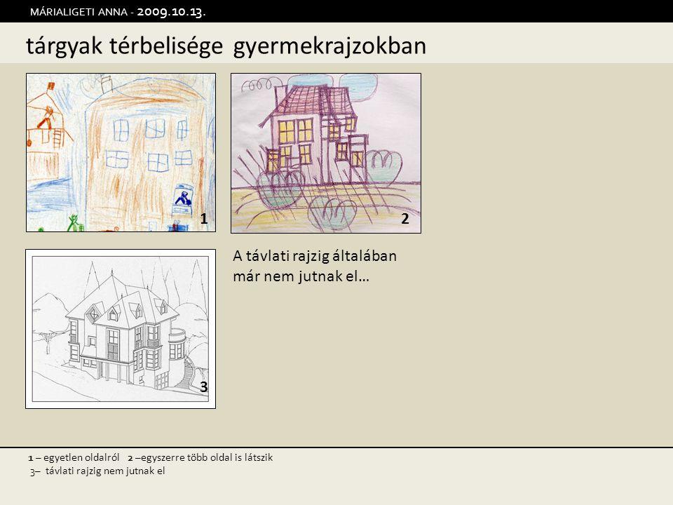 tárgyak térbelisége gyermekrajzokban MÁRIALIGETI ANNA - 2009.10.13. 12 3 1 – egyetlen oldalról 2 – egyszerre több oldal is látszik 3– távlati rajzig n