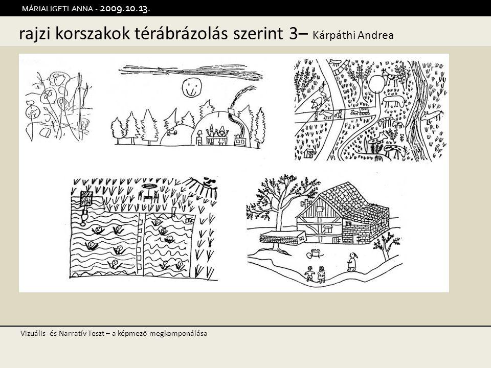 rajzi korszakok térábrázolás szerint 3– Kárpáthi Andrea MÁRIALIGETI ANNA - 2009.10.13. Vizuális- és Narratív Teszt – a képmező megkomponálása