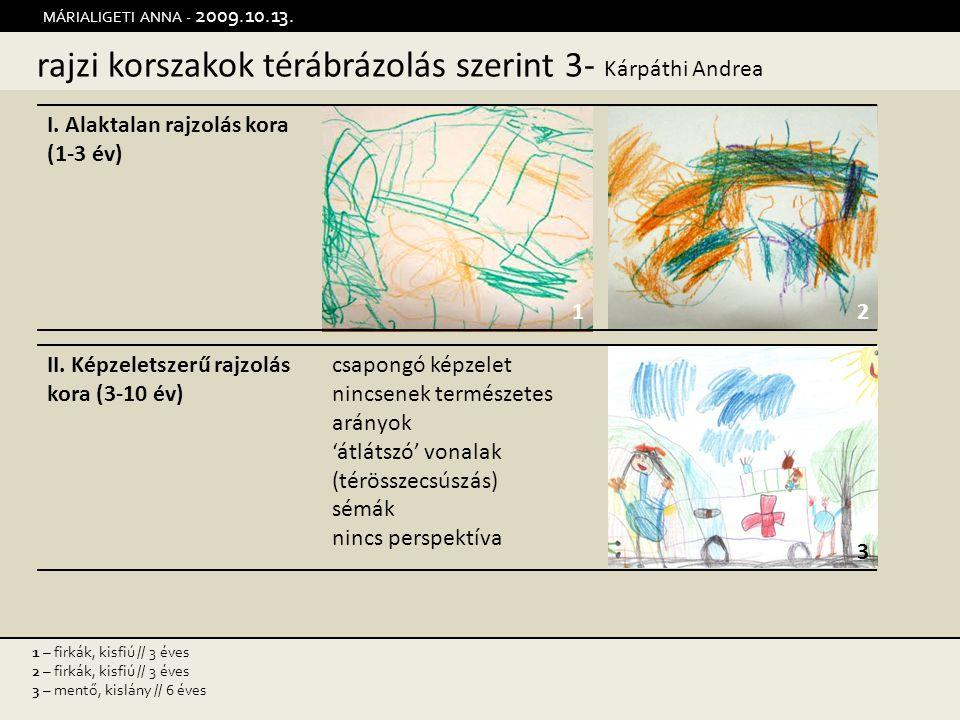 rajzi korszakok térábrázolás szerint 3- Kárpáthi Andrea MÁRIALIGETI ANNA - 2009.10.13. I. Alaktalan rajzolás kora (1-3 év) II. Képzeletszerű rajzolás