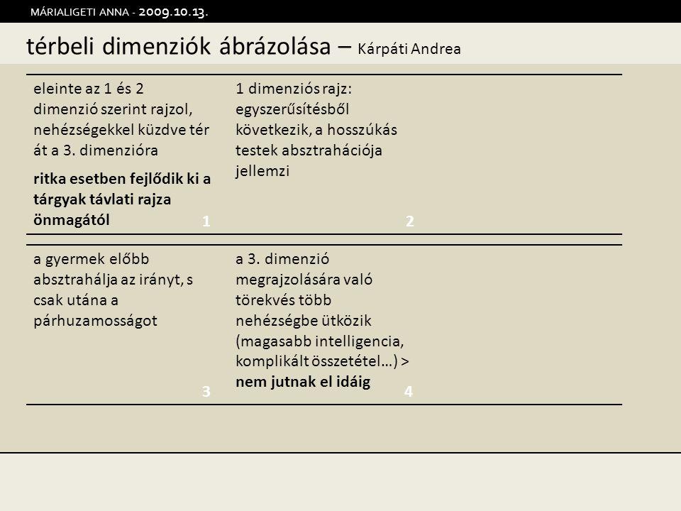 térbeli dimenziók ábrázolása – Kárpáti Andrea MÁRIALIGETI ANNA - 2009.10.13. 12 34 eleinte az 1 és 2 dimenzió szerint rajzol, nehézségekkel küzdve tér