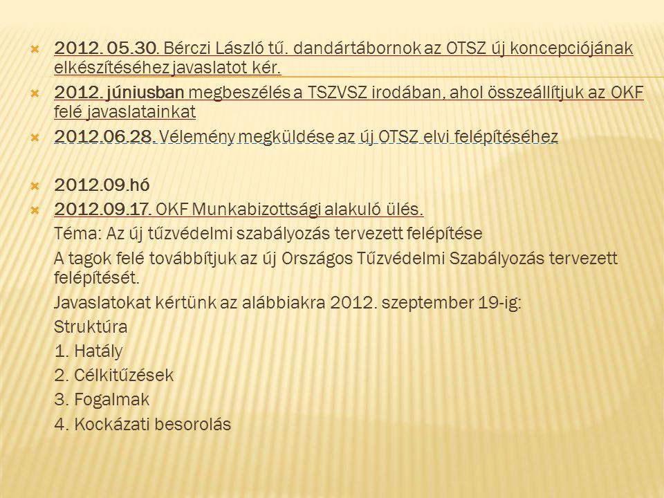  2012. 05.30. Bérczi László tű. dandártábornok az OTSZ új koncepciójának elkészítéséhez javaslatot kér.  2012. júniusban megbeszélés a TSZVSZ irodáb