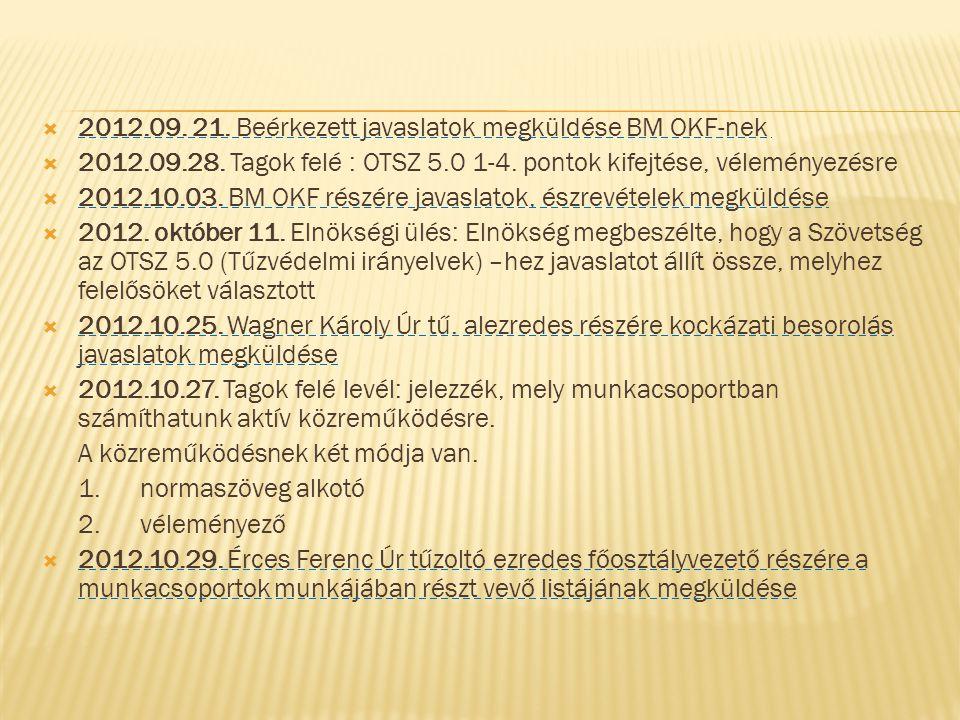  2012.09. 21. Beérkezett javaslatok megküldése BM OKF-nek  2012.09.28. Tagok felé : OTSZ 5.0 1-4. pontok kifejtése, véleményezésre  2012.10.03. BM