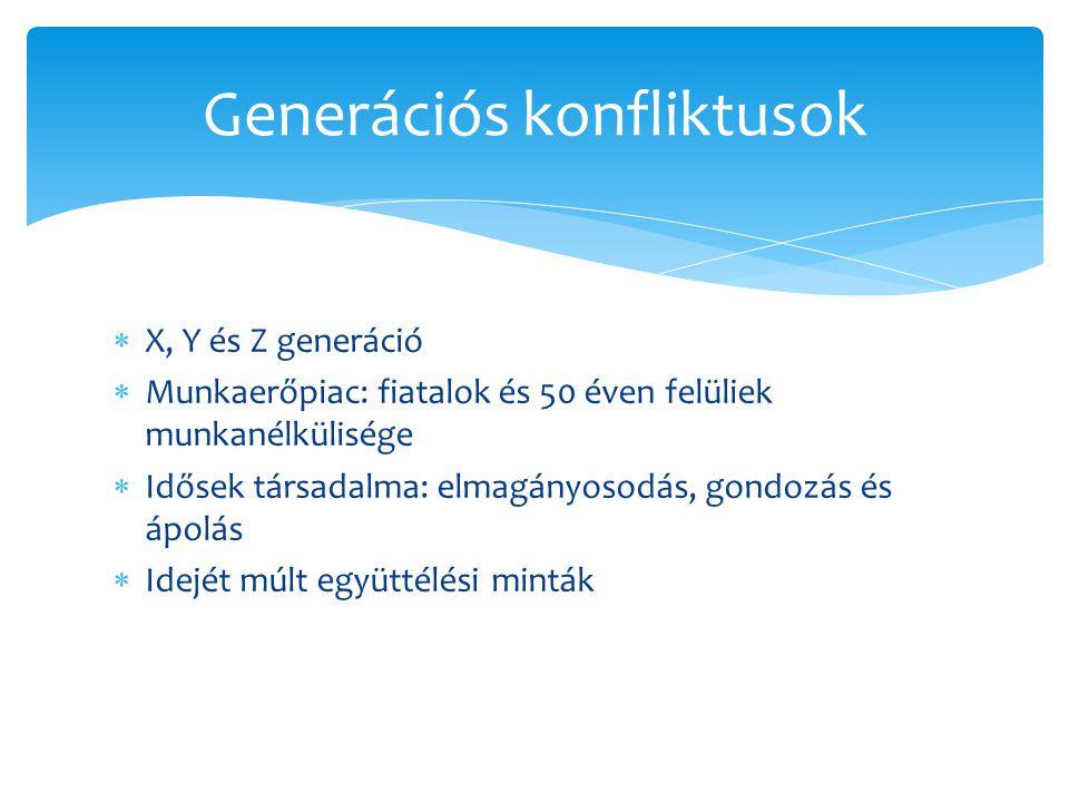  X, Y és Z generáció  Munkaerőpiac: fiatalok és 50 éven felüliek munkanélkülisége  Idősek társadalma: elmagányosodás, gondozás és ápolás  Idejét m