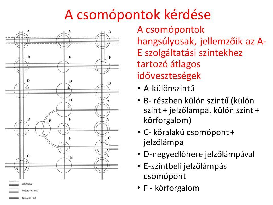 A csomópontok kérdése A csomópontok hangsúlyosak, jellemzőik az A- E szolgáltatási szintekhez tartozó átlagos időveszteségek • A-különszintű • B- rész