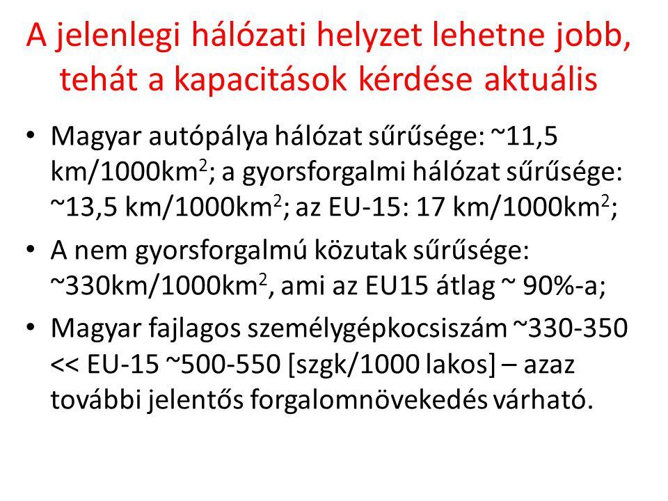 A jelenlegi hálózati helyzet lehetne jobb, tehát a kapacitások kérdése aktuális • Magyar autópálya hálózat sűrűsége: ~11,5 km/1000km 2 ; a gyorsforgal