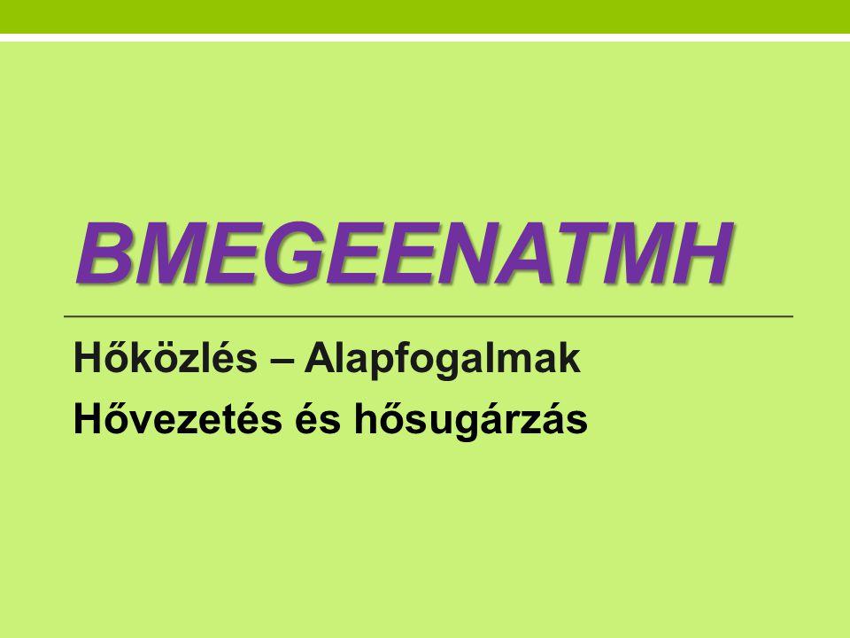 BMEGEENATMH Hőközlés – Alapfogalmak Hővezetés és hősugárzás
