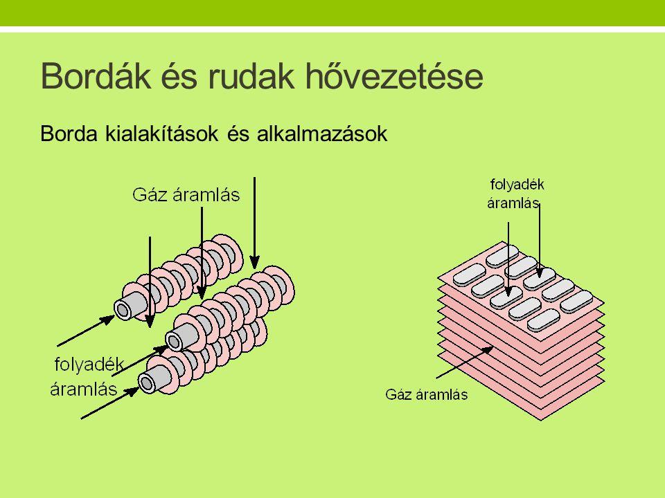 Bordák és rudak hővezetése Borda kialakítások és alkalmazások