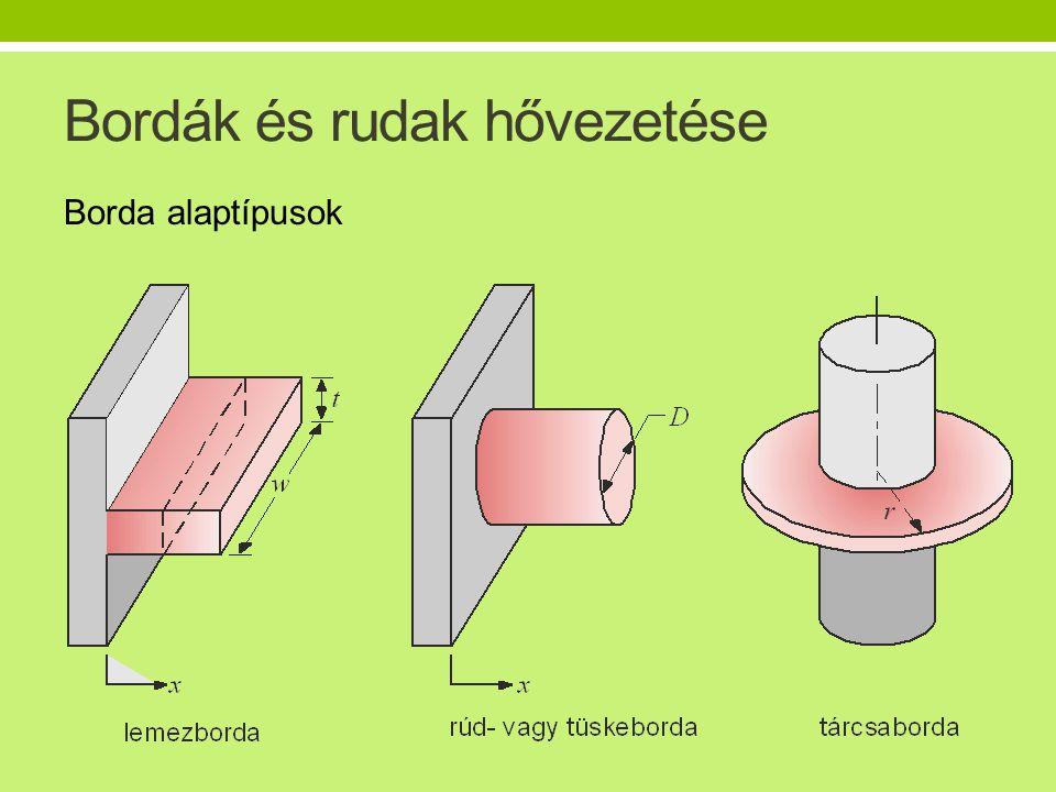 Bordák és rudak hővezetése Borda alaptípusok