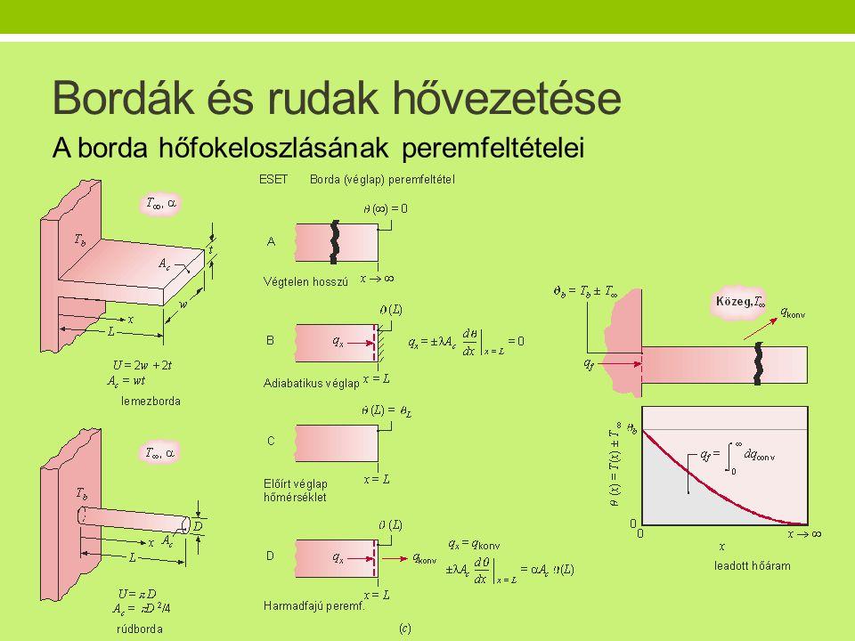 Bordák és rudak hővezetése A borda hőfokeloszlásának peremfeltételei