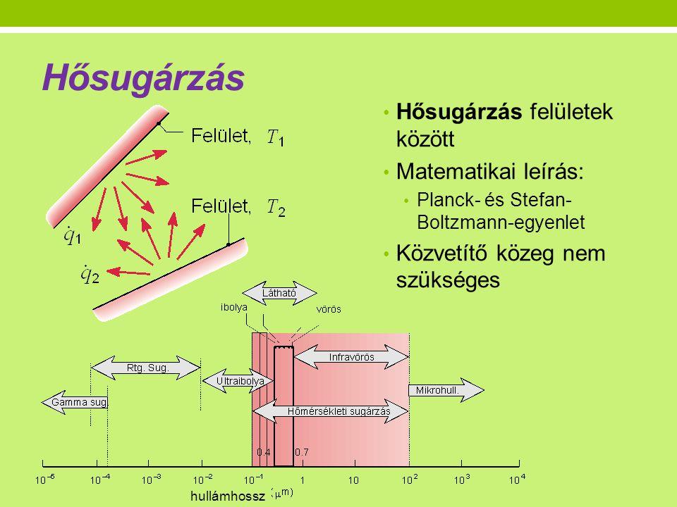 Időben változó hővezetés Hőmérsékleteloszlás különböző peremfeltételek mellett