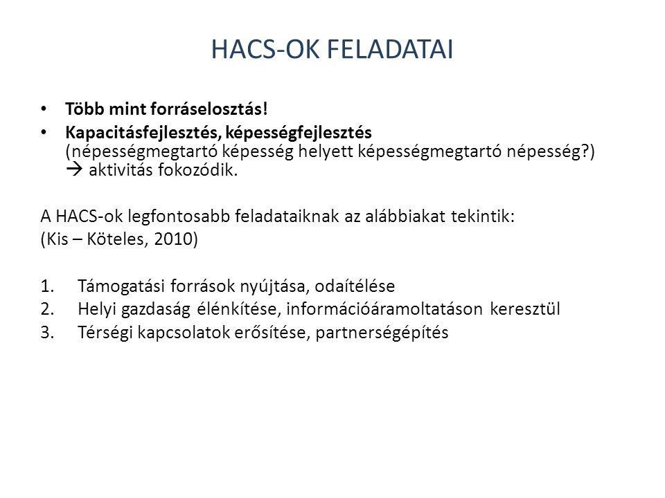 HACS-OK FELADATAI • Több mint forráselosztás! • Kapacitásfejlesztés, képességfejlesztés (népességmegtartó képesség helyett képességmegtartó népesség?)