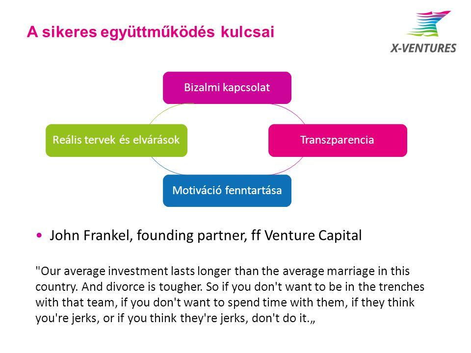 A sikeres együttműködés kulcsai •John Frankel, founding partner, ff Venture Capital