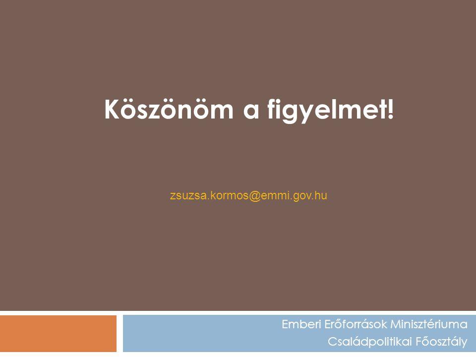 Emberi Erőforrások Minisztériuma Családpolitikai Főosztály Köszönöm a figyelmet! zsuzsa.kormos@emmi.gov.hu