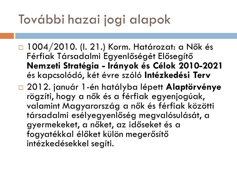 Magyar EU Elnökség - 2011 •Nemek Közötti Egyenlőség Európai Paktuma 2011 •Kiemelt hangsúlyt helyezett az Elnökség a munka és a magánélet összeegyeztetésének kérdéskörére •Az Unió szociális és családügyekben illetékes minisztereinek informális ülése kapcsán Trió nyilatkozatban is megerősítette elkötelezettségét a témában a spanyol, belga, magyar, valamint a soron következő lengyel Elnökség – azóta is napirenden van