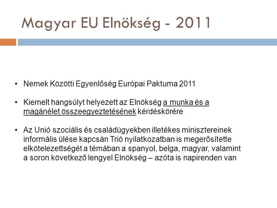 Magyar EU Elnökség - 2011 •Nemek Közötti Egyenlőség Európai Paktuma 2011 •Kiemelt hangsúlyt helyezett az Elnökség a munka és a magánélet összeegyeztet