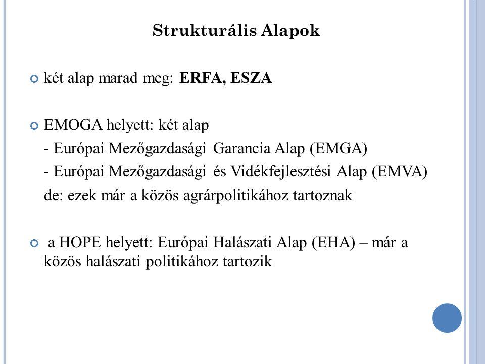 Strukturális Alapok két alap marad meg: ERFA, ESZA EMOGA helyett: két alap - Európai Mezőgazdasági Garancia Alap (EMGA) - Európai Mezőgazdasági és Vidékfejlesztési Alap (EMVA) de: ezek már a közös agrárpolitikához tartoznak a HOPE helyett: Európai Halászati Alap (EHA) – már a közös halászati politikához tartozik