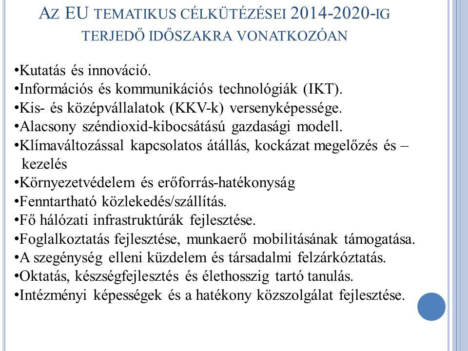 A Z EU TEMATIKUS CÉLKÜTÉZÉSEI 2014-2020- IG TERJEDŐ IDŐSZAKRA VONATKOZÓAN • Kutatás és innováció.