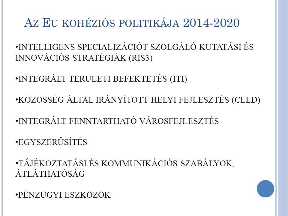 A Z E U KOHÉZIÓS POLITIKÁJA 2014-2020 • INTELLIGENS SPECIALIZÁCIÓT SZOLGÁLÓ KUTATÁSI ÉS INNOVÁCIÓS STRATÉGIÁK (RIS3) • INTEGRÁLT TERÜLETI BEFEKTETÉS (ITI) • KÖZÖSSÉG ÁLTAL IRÁNYÍTOTT HELYI FEJLESZTÉS (CLLD) • INTEGRÁLT FENNTARTHATÓ VÁROSFEJLESZTÉS • EGYSZERŰSÍTÉS • TÁJÉKOZTATÁSI ÉS KOMMUNIKÁCIÓS SZABÁLYOK, ÁTLÁTHATÓSÁG • PÉNZÜGYI ESZKÖZÖK