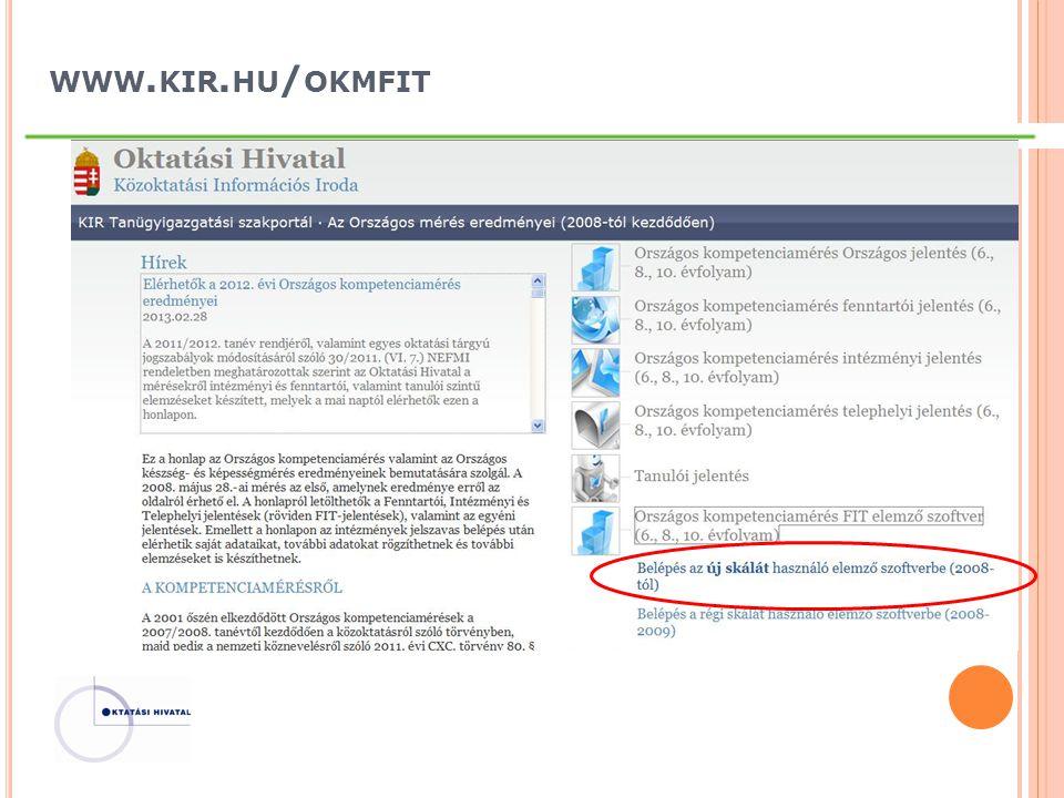 WWW. KIR. HU / OKMFIT