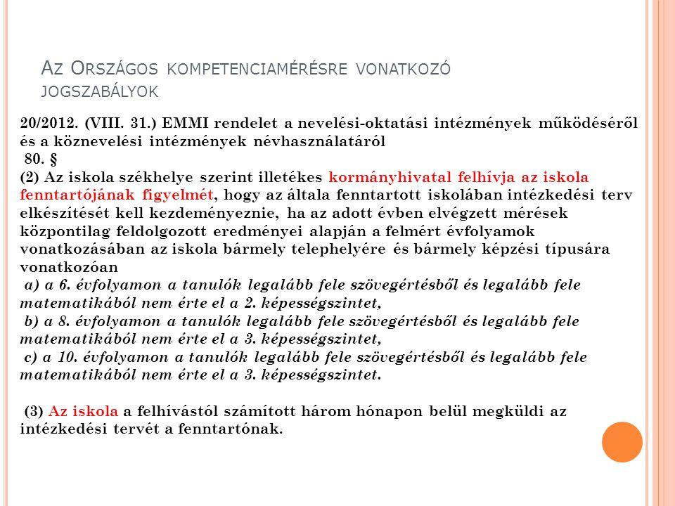 A Z O RSZÁGOS KOMPETENCIAMÉRÉSRE VONATKOZÓ JOGSZABÁLYOK 20/2012. (VIII. 31.) EMMI rendelet a nevelési-oktatási intézmények működéséről és a köznevelés
