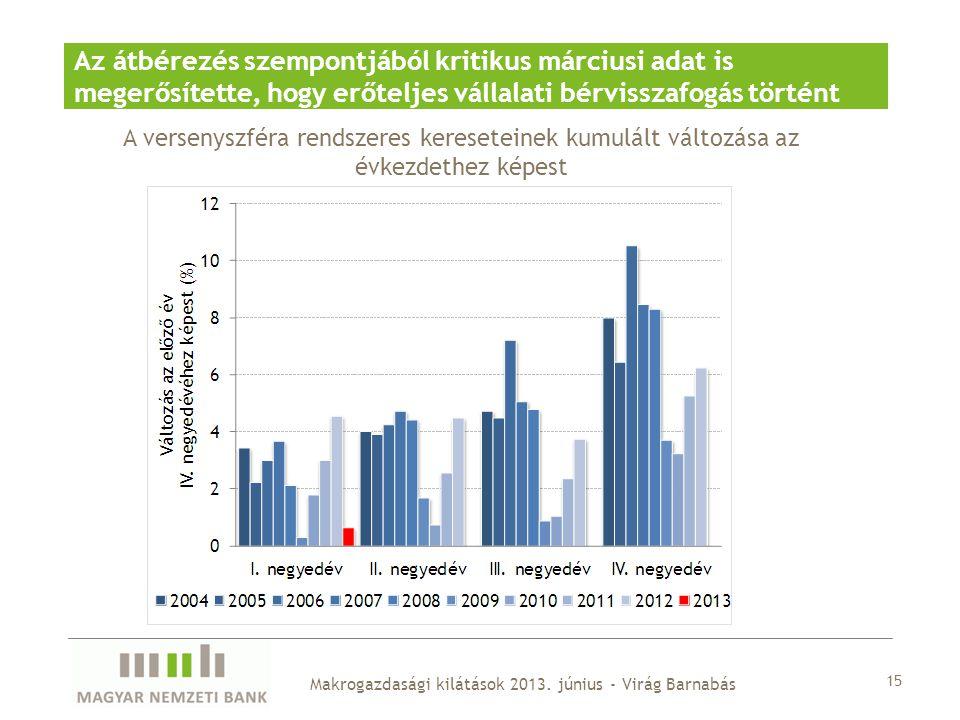 15 Makrogazdasági kilátások 2013. június - Virág Barnabás Az átbérezés szempontjából kritikus márciusi adat is megerősítette, hogy erőteljes vállalati
