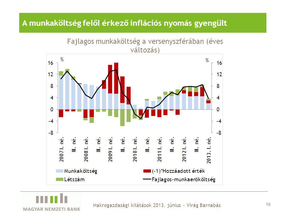 16 Makrogazdasági kilátások 2013. június - Virág Barnabás A munkaköltség felől érkező inflációs nyomás gyengült Fajlagos munkaköltség a versenyszféráb