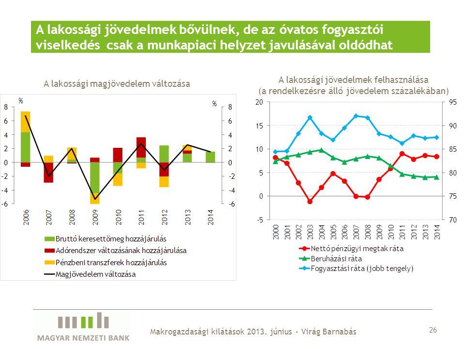 26 Makrogazdasági kilátások 2013. június - Virág Barnabás A lakossági jövedelmek bővülnek, de az óvatos fogyasztói viselkedés csak a munkapiaci helyze