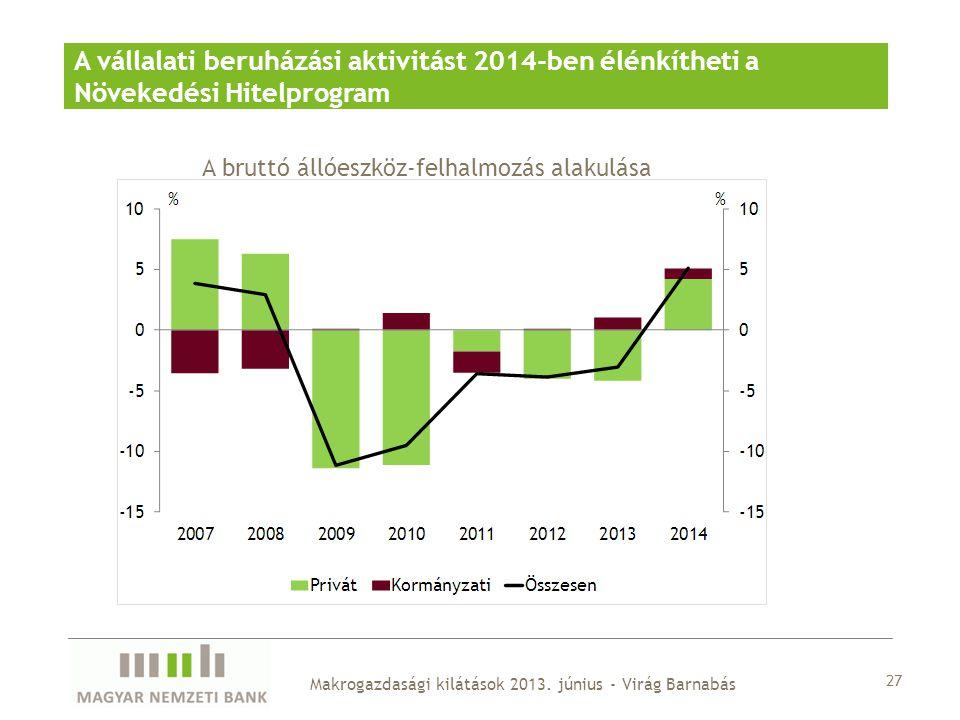 27 Makrogazdasági kilátások 2013. június - Virág Barnabás A vállalati beruházási aktivitást 2014-ben élénkítheti a Növekedési Hitelprogram A bruttó ál