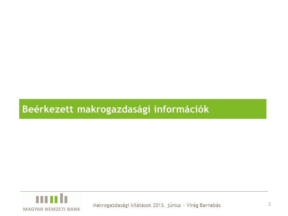 4 Makrogazdasági kilátások 2013.június - Virág Barnabás Az I.