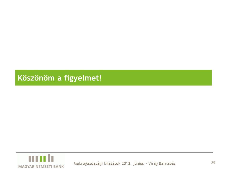 39 Makrogazdasági kilátások 2013. június - Virág Barnabás Köszönöm a figyelmet!