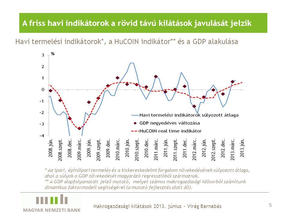 • A növekedés 2013-tól folytatódhat, felvevőpiacaink élénkülésével párhuzamosan erősödhet • A növekvő reáljövedelmek mellett a háztartásokat tartósan óvatos viselkedés jellemezheti => a belföldi kereslet visszafogott marad, a negatív kibocsátási rés végig dezinflál • A vállalatok megemelkedő termelési költségeiket csak korlátozottan képesek a fogyasztói árakban érvényesíteni => jövedelmezőségüket a bérek visszafogásával és a termelékenység javításával növelhetik • A versenyszféra munkaerő iránti kereslet rövid távon visszafogott maradhat, a növekvő aktivitás foglalkoztatásában továbbra is meghatározó lehet a közmunka programok hatása • Az infláció a teljes előrejelzési horizonton a 3 százalékos cél alatt maradhat • A cél alatti infláció és a negatív kibocsátási rés egyaránt a monetáris lazítás irányába mutat 36 Makrogazdasági kilátások 2013.