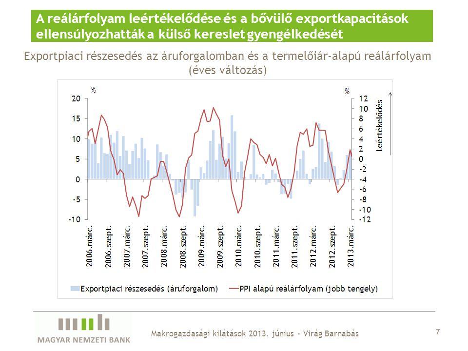 7 Makrogazdasági kilátások 2013. június - Virág Barnabás A reálárfolyam leértékelődése és a bővülő exportkapacitások ellensúlyozhatták a külső keresle