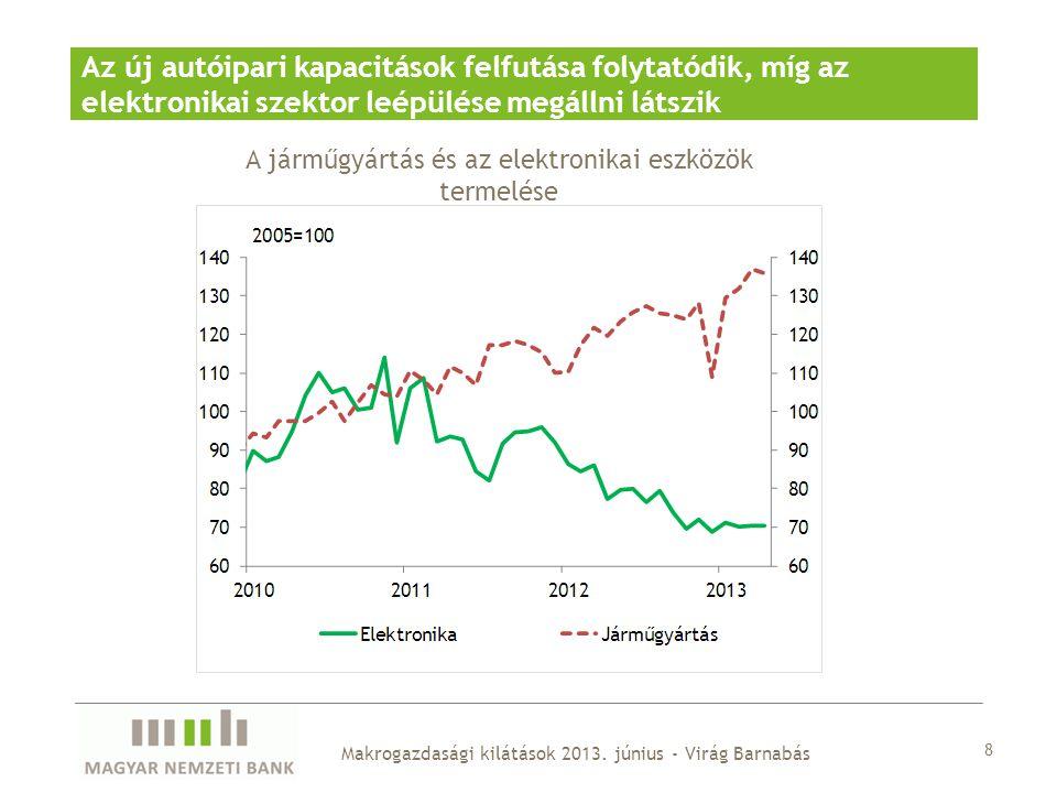 8 Makrogazdasági kilátások 2013. június - Virág Barnabás Az új autóipari kapacitások felfutása folytatódik, míg az elektronikai szektor leépülése megá