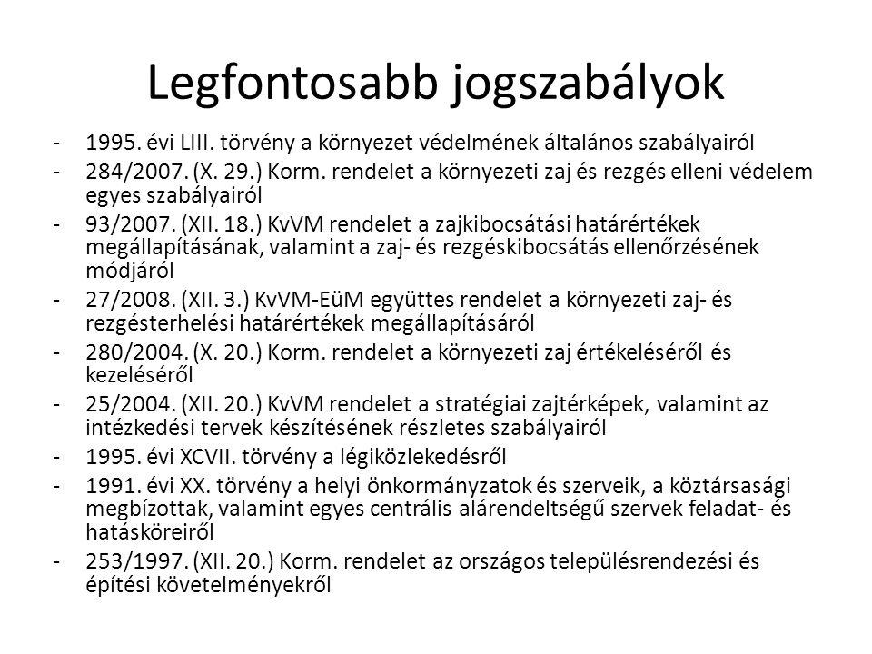 Legfontosabb jogszabályok -1995.évi LIII.
