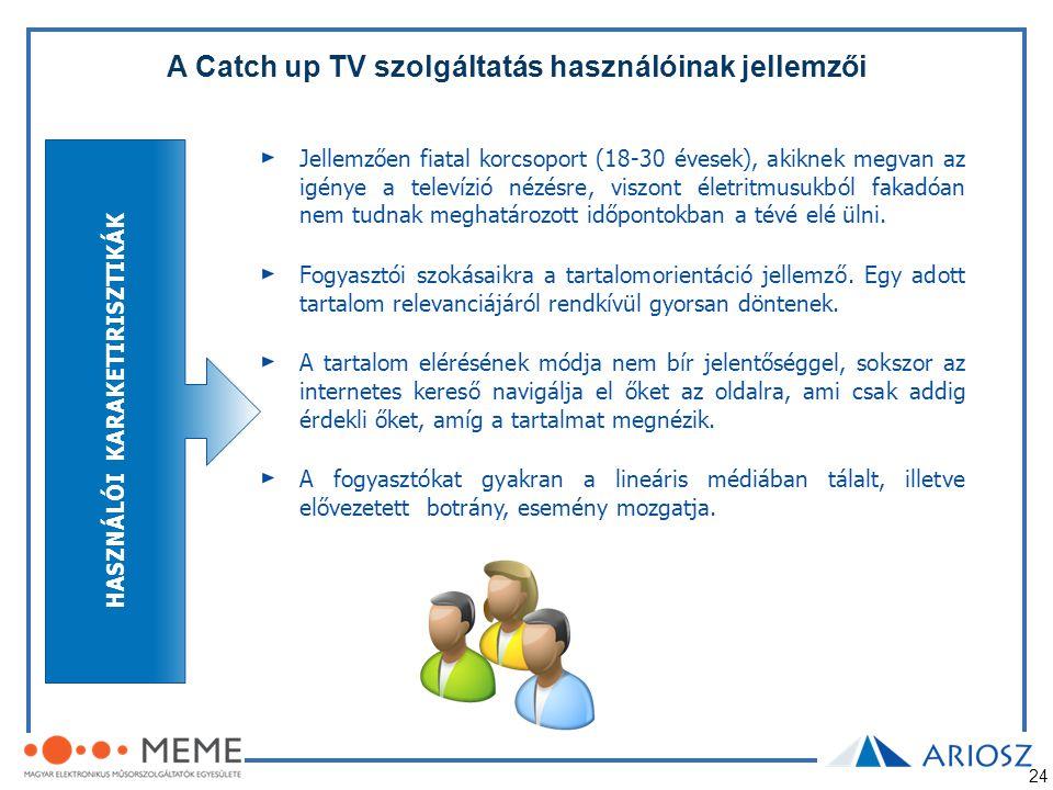 24 A Catch up TV szolgáltatás használóinak jellemzői Jellemzően fiatal korcsoport (18-30 évesek), akiknek megvan az igénye a televízió nézésre, viszon