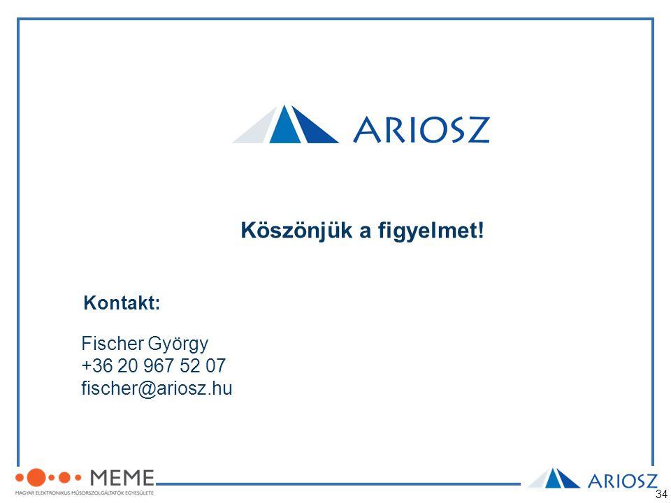 34 Köszönjük a figyelmet! Kontakt: Fischer György +36 20 967 52 07 fischer@ariosz.hu