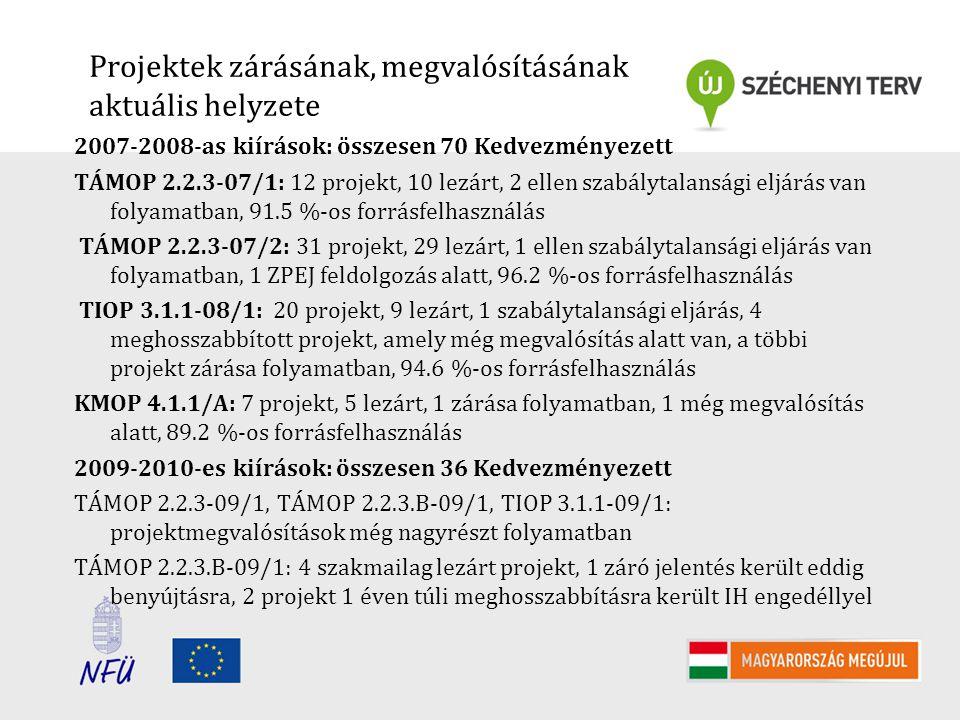 Projektek zárásának, megvalósításának aktuális helyzete 2007-2008-as kiírások: összesen 70 Kedvezményezett TÁMOP 2.2.3-07/1: 12 projekt, 10 lezárt, 2 ellen szabálytalansági eljárás van folyamatban, 91.5 %-os forrásfelhasználás TÁMOP 2.2.3-07/2: 31 projekt, 29 lezárt, 1 ellen szabálytalansági eljárás van folyamatban, 1 ZPEJ feldolgozás alatt, 96.2 %-os forrásfelhasználás TIOP 3.1.1-08/1: 20 projekt, 9 lezárt, 1 szabálytalansági eljárás, 4 meghosszabbított projekt, amely még megvalósítás alatt van, a többi projekt zárása folyamatban, 94.6 %-os forrásfelhasználás KMOP 4.1.1/A: 7 projekt, 5 lezárt, 1 zárása folyamatban, 1 még megvalósítás alatt, 89.2 %-os forrásfelhasználás 2009-2010-es kiírások: összesen 36 Kedvezményezett TÁMOP 2.2.3-09/1, TÁMOP 2.2.3.B-09/1, TIOP 3.1.1-09/1: projektmegvalósítások még nagyrészt folyamatban TÁMOP 2.2.3.B-09/1: 4 szakmailag lezárt projekt, 1 záró jelentés került eddig benyújtásra, 2 projekt 1 éven túli meghosszabbításra került IH engedéllyel
