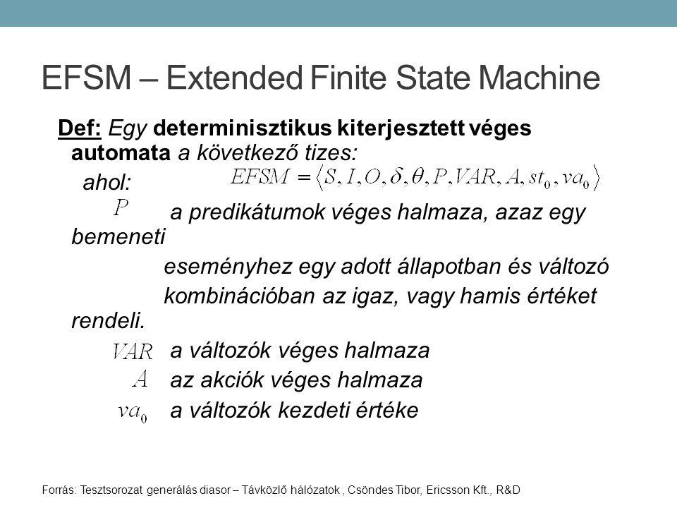 Állapot csoportosítás • Több állapotot egy osztályba lehet sorolni, egy reprezentatív elem kiválasztásával • Példában: Belépések illetve üzenetküldések sorrendje a tesztet (és a modellt) sem módosítja – azonos típusúak a kliensek Bag{c in enumof(Client); in c.unreceivedMsgs; m}>} (n kliensnél ez n.