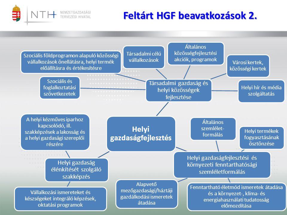 Feltárt HGF beavatkozások 2. Helyi gazdaságfejlesztés Társadalmi gazdaság és helyi közösségek fejlesztése Szociális földprogramon alapuló közösségi vá