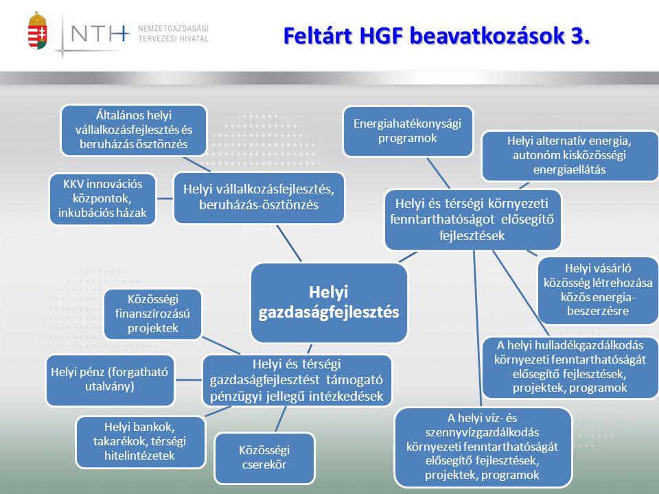 Feltárt HGF beavatkozások 3. Helyi gazdaságfejlesztés Helyi vállalkozásfejlesztés, beruházás-ösztönzés KKV innovációs központok, inkubációs házak Álta