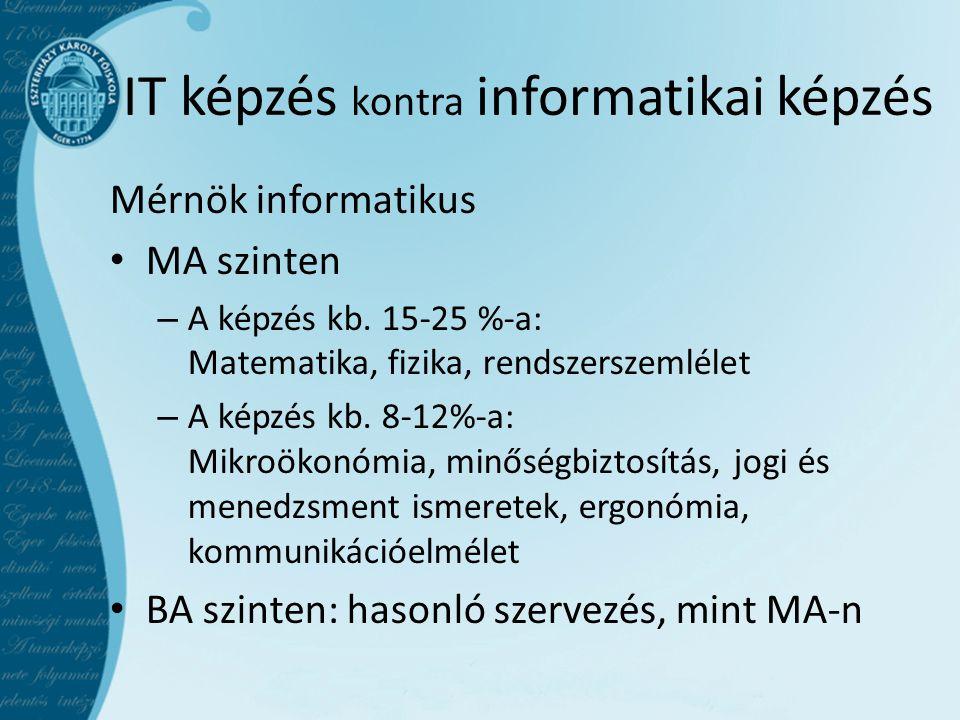 Mérnök informatikus • MA szinten – A képzés kb. 15-25 %-a: Matematika, fizika, rendszerszemlélet – A képzés kb. 8-12%-a: Mikroökonómia, minőségbiztosí