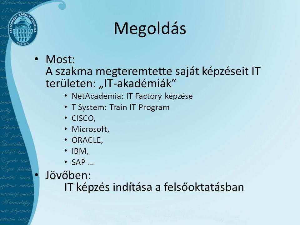 """Megoldás • Most: A szakma megteremtette saját képzéseit IT területen: """"IT-akadémiák • NetAcademia: IT Factory képzése • T System: Train IT Program • CISCO, • Microsoft, • ORACLE, • IBM, • SAP … • Jövőben: IT képzés indítása a felsőoktatásban"""