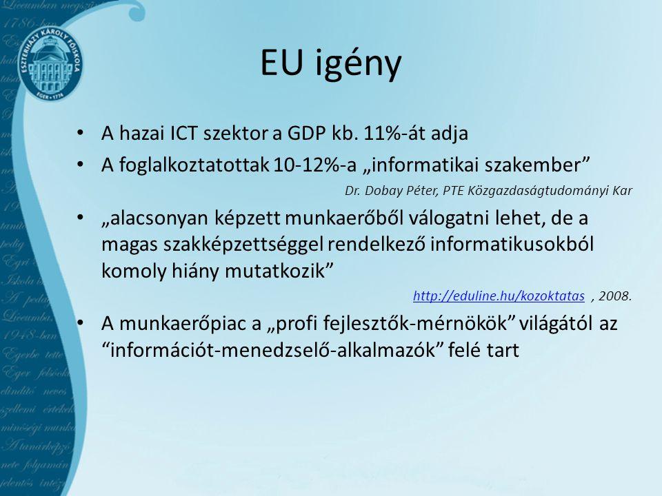 """EU igény • A hazai ICT szektor a GDP kb. 11%-át adja • A foglalkoztatottak 10-12%-a """"informatikai szakember"""" Dr. Dobay Péter, PTE Közgazdaságtudományi"""