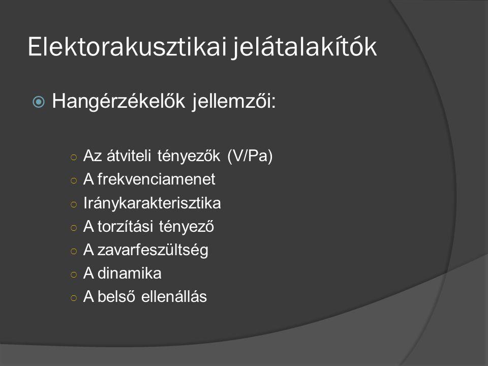 Elektorakusztikai jelátalakítók  Hangérzékelők jellemzői: ○ Az átviteli tényezők (V/Pa) ○ A frekvenciamenet ○ Iránykarakterisztika ○ A torzítási tény