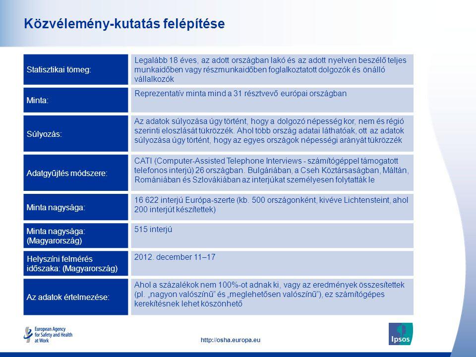 53 http://osha.europa.eu Ezt a munkát az Ipsos MORI végezte el, az ISO 20252-ben meghatározott szabványok szerint Minőségbiztosítás Az Ipsos MORI minden kulcsfontosságú kutatási testületnek tagja •A legmagasabb ipari szabványok szerinti következetes munkaminőséget biztosít, a külső értékelők évente történő ellenőrzésével