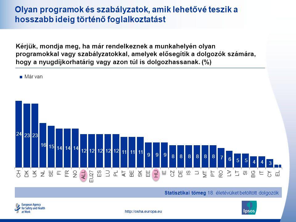 25 http://osha.europa.eu Olyan programok és szabályzatok, amik lehetővé teszik a hosszabb ideig történő foglalkoztatást Kérjük, mondja meg, ha már ren