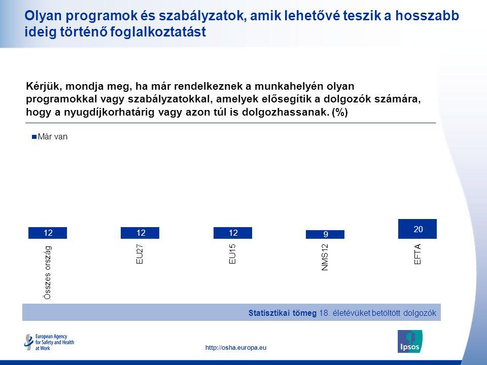 26 http://osha.europa.eu Olyan programok és szabályzatok, amik lehetővé teszik a hosszabb ideig történő foglalkoztatást Kérjük, mondja meg, ha már ren