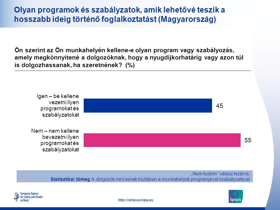 27 http://osha.europa.eu Olyan programok és szabályzatok, amik lehetővé teszik a hosszabb ideig történő foglalkoztatást (Magyarország) Ön szerint az Ö