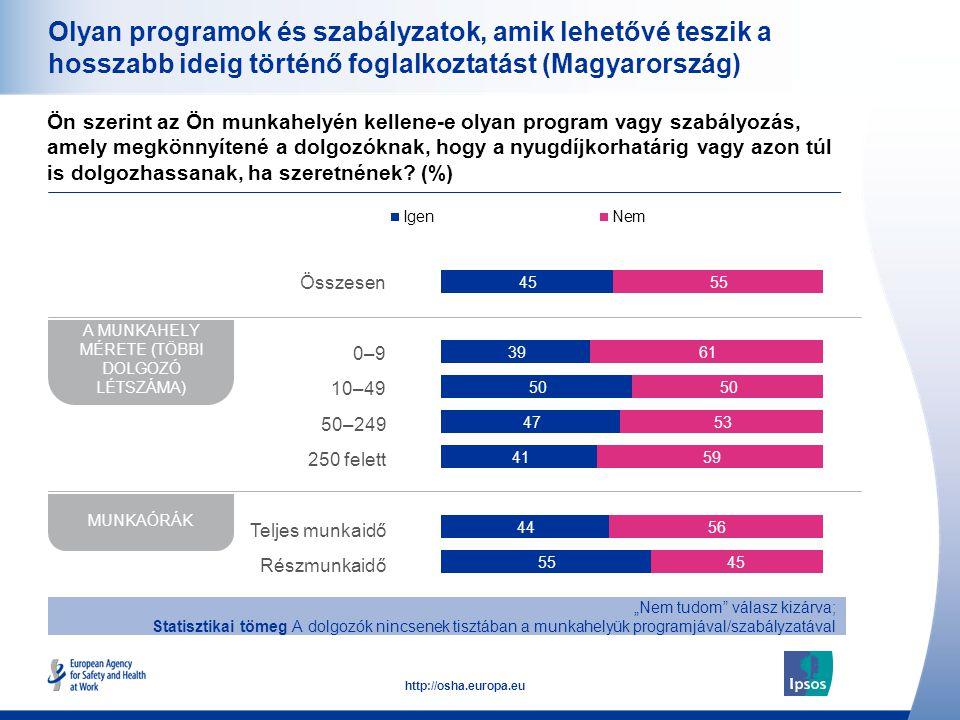 29 http://osha.europa.eu Olyan programok és szabályzatok, amik lehetővé teszik a hosszabb ideig történő foglalkoztatást (Magyarország) Ön szerint az Ö