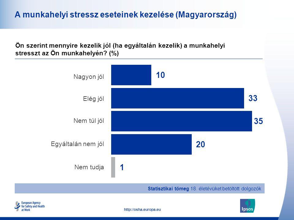 47 http://osha.europa.eu Statisztikai tömeg 18. életévüket betöltött dolgozók A munkahelyi stressz eseteinek kezelése (Magyarország) Nagyon jól Elég j